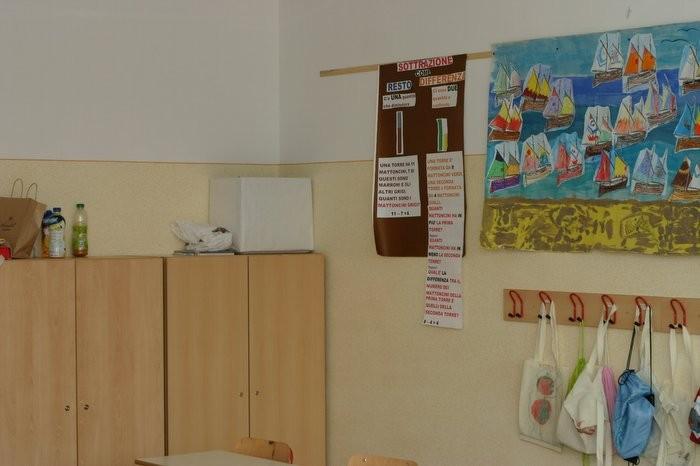 2aB scuola primaria