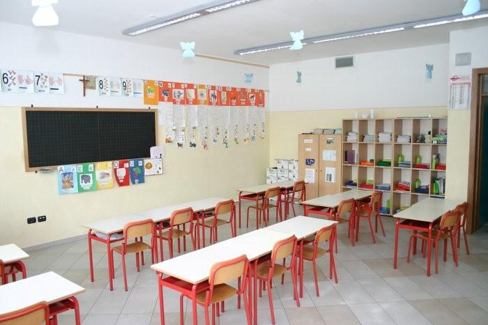 1aC Scuola Primaria