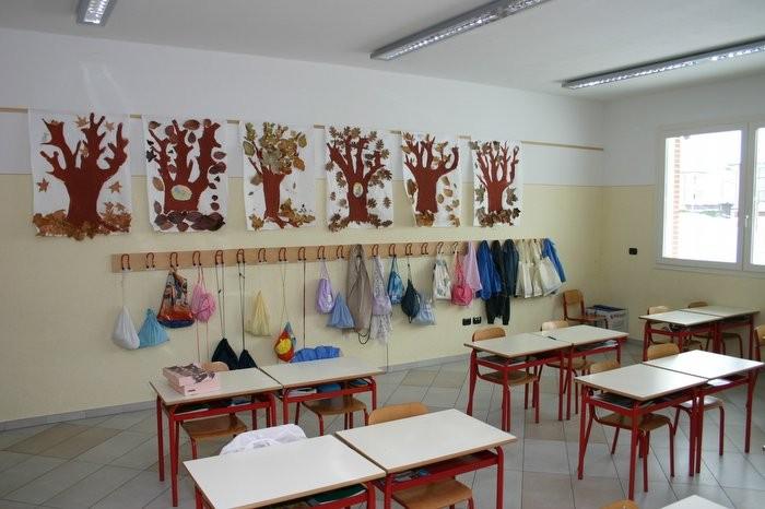 1aB Scuola primaria